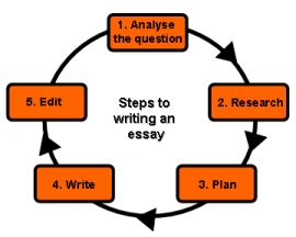 There is a way to be good again essay